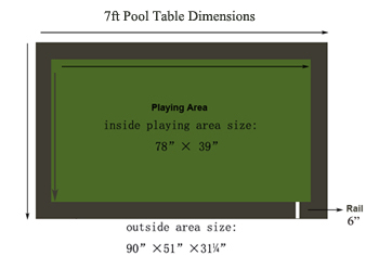 Room Size Chart Imagine That Pool Tables - How much room do i need for a pool table