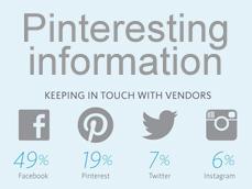 Pinterest Information