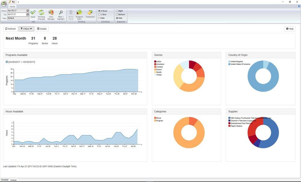 OnDemand Dashboard (Analysis Tool)