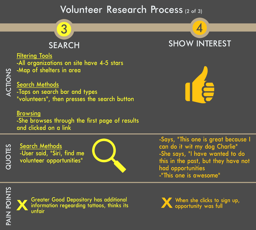 VolunteerObservationProcess2.jpg