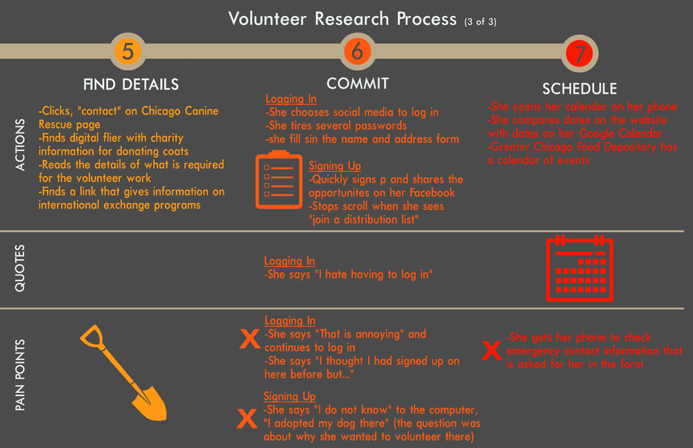 VolunteerObservationProcess3.jpg