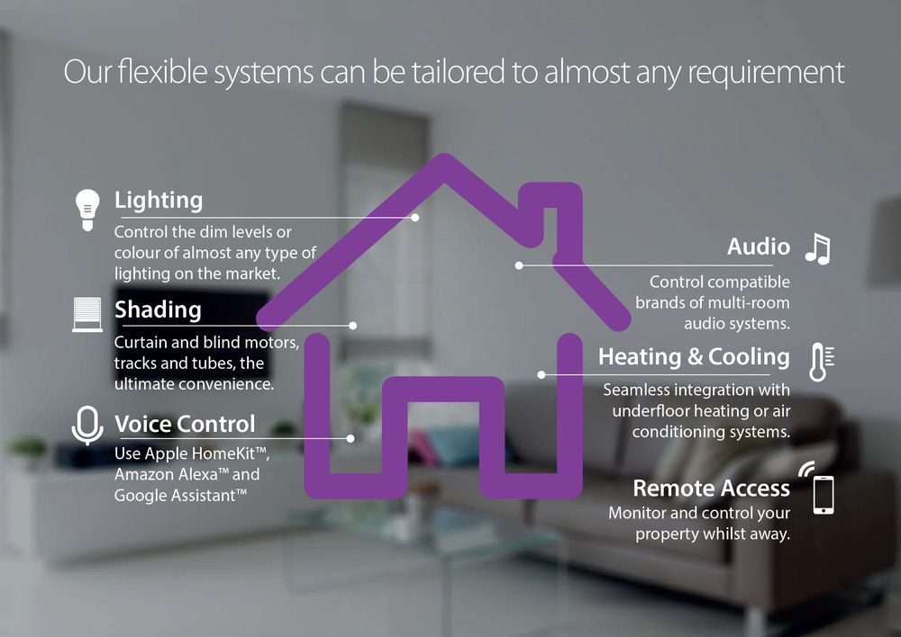 Delivering Integrated Home Automation   A HDL smart home is different to a traditional home because it offers features that will transform the way you use your lights, curtains, heating, music and security systems. HDL is Internet Enabled, meaning you have full control of your home from your smart phone or tablet anywhere in the world.  Our systems will help you to save on your energy bills, make your house more secure and will provide you with the ultimate in comfort and convenience. This technology is a long-term solution that that will truly modernise the way you live in your home.