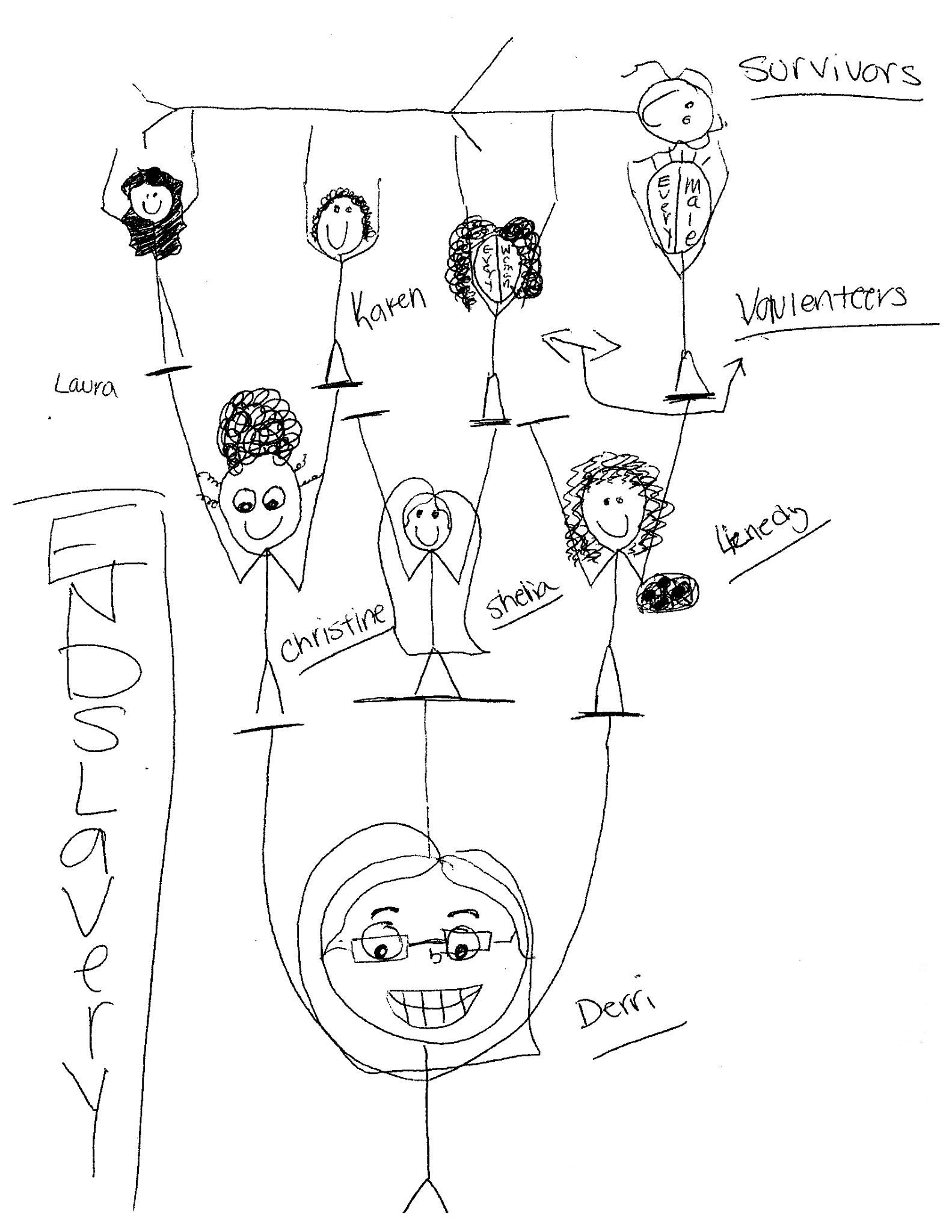 ESTN Family