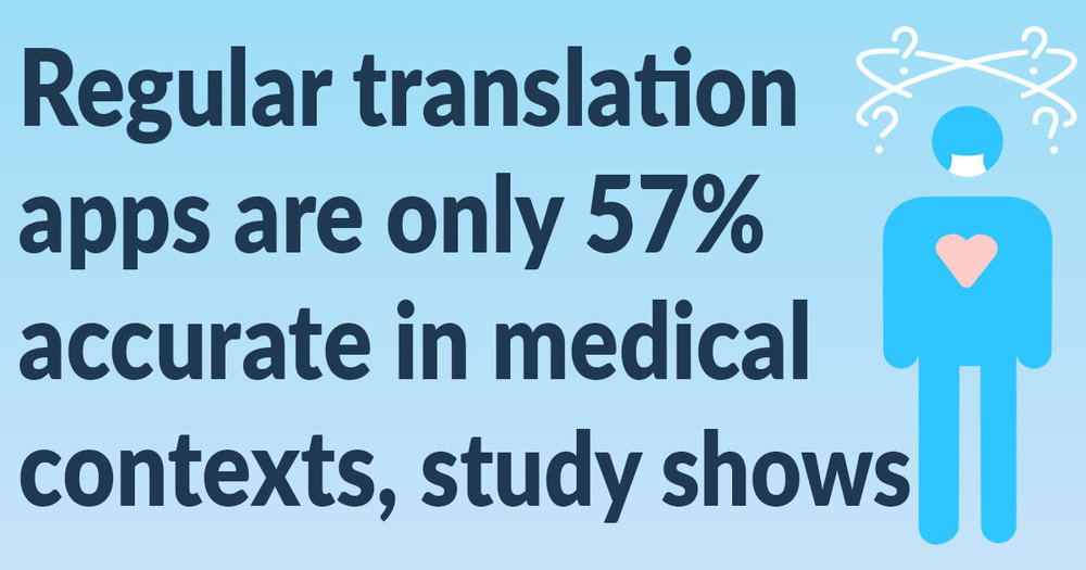 google translate — Blog — #1 Medical Spanish | Awarded by the NIH