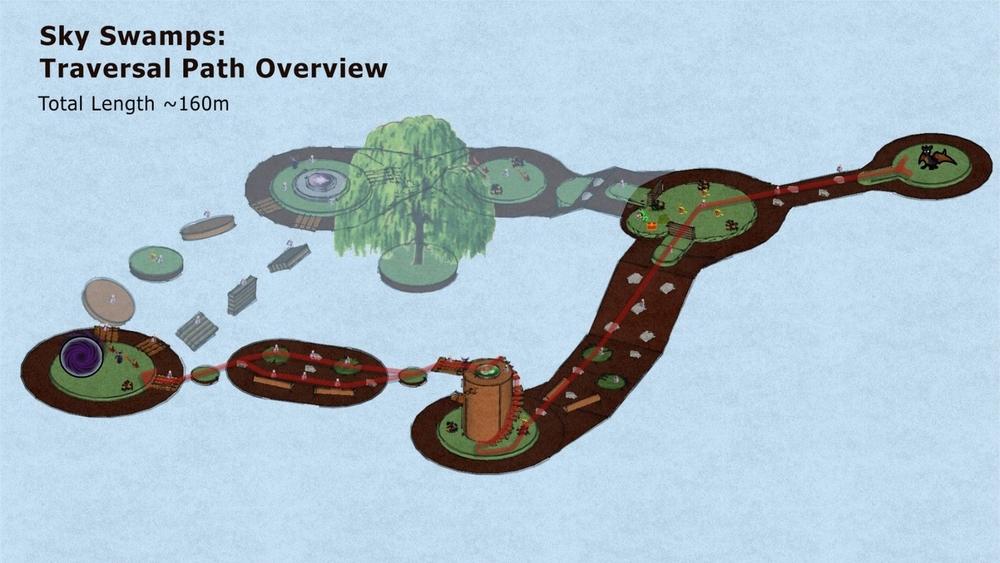3D Platformer Area Design
