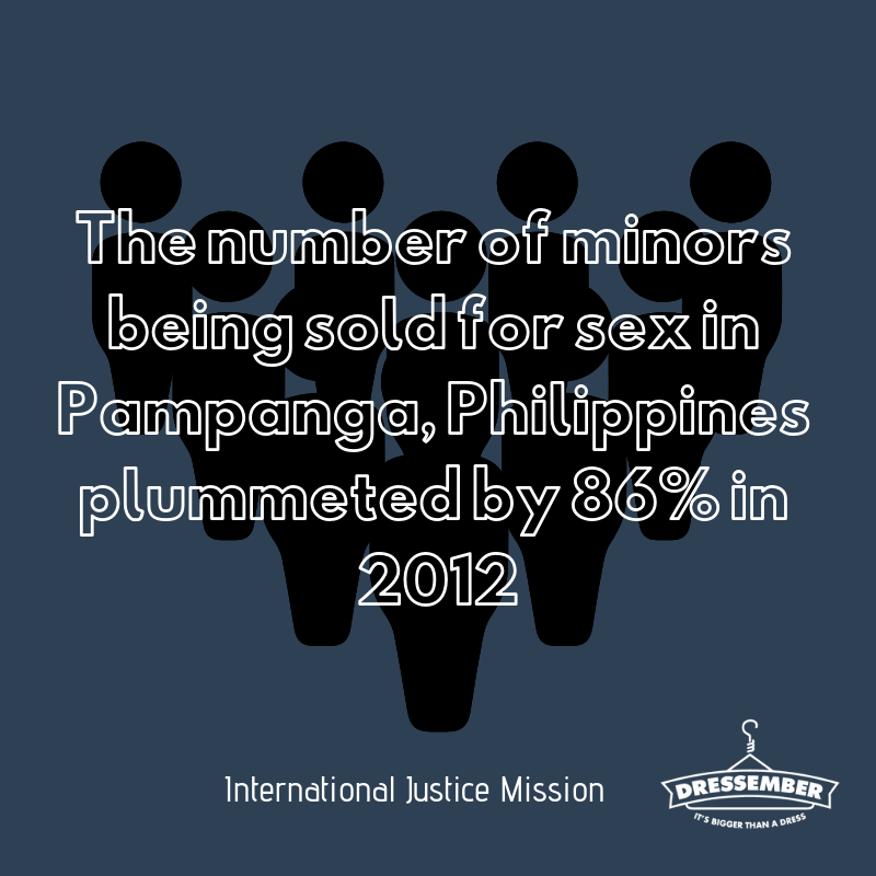 Advocacy can be hard but I always feel hopeful when I see statistics showing that anti trafficking efforts are effective. According to the International Justice Mission (one of Dressember's wonderful partners), in 2012 the number of minors being sold for sex in Pampanga, Philippines plummeted by 86%. This is the power that trafficking convictions have in letting traffickers know that they will not get away with their crime. Will you please support the further liberation of human trafficking victims by donating to my Dressember fundraising page? Here is the link: (insert fundraising page link) #dressember #itsbiggerthanadress #endchildtrafficking