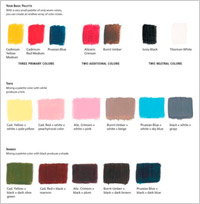 Basic Acrylic Color Palette by Lee Hammond