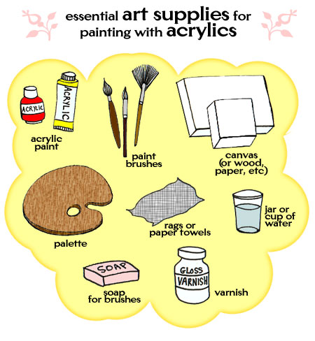 Panis na laway my birthday wishlist for Acrylic mural paint supplies