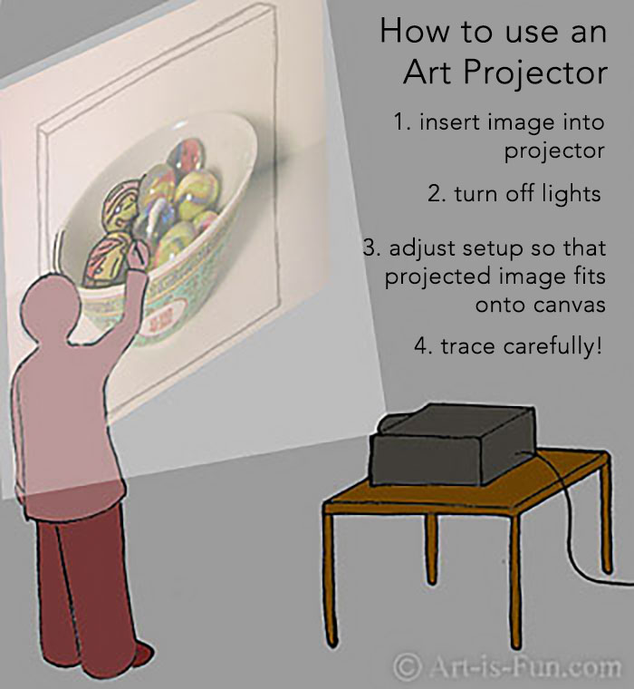 How to Use an Art Projector