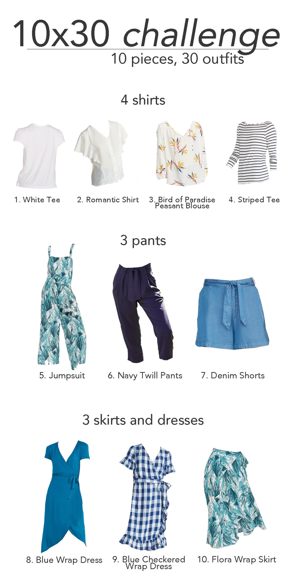 10 pieces, 30 outfits from www.goingzerowaste.com #capsulewardrobe #zerowaste