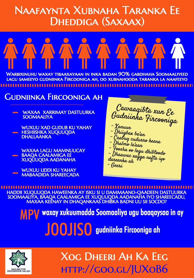 FGM-C Somali Copy .png