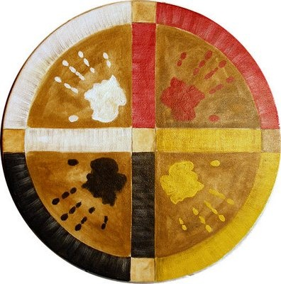 MEDICINE WHEEL | FIRE AND THE EAST