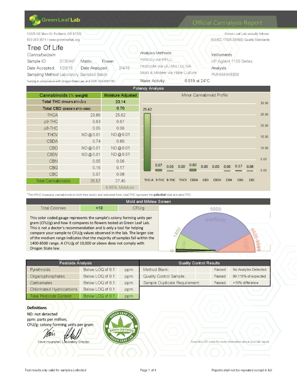 Tree of Life Official Cannalysis Report