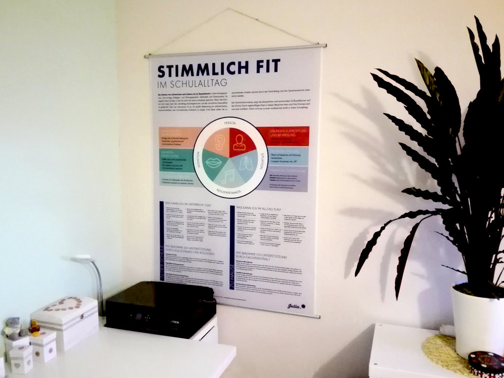 """Das Plakat """"Stimmlich fit im Schulalltag"""" im Arbeitszimmer einer Referendarin. (Foto: privat)"""