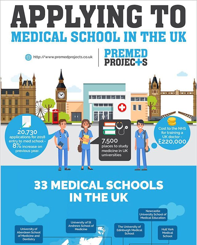 If you have dreams of going to medical school in the UK then you should really check out our new guide... link in bio ☝🏽 #futuredoctor 👨‍⚕️ 👩‍⚕️