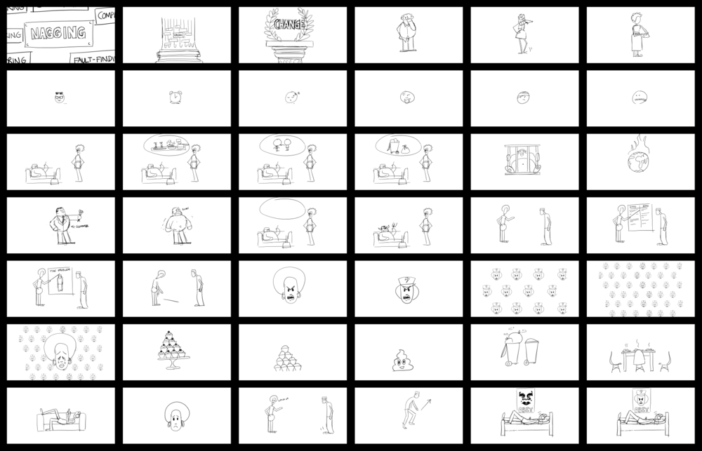 A very rough storyboard. For commercial work this would normally be more refined!