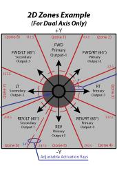 PVCS-CI-3.jpg