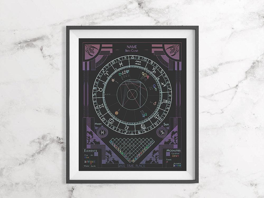 Evelyn Von Zuel - Artist, Astrologer