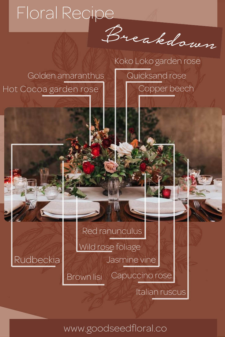 wedding centerpiece breakdown