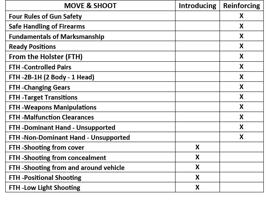 Intro to Handgun Chart.jpg
