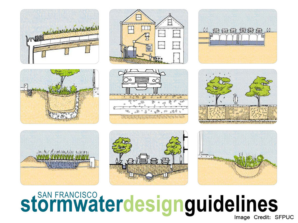 SF Stormwater design guidelines. Image Credit: SFPUC.