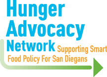 Hunger Advocacy Network