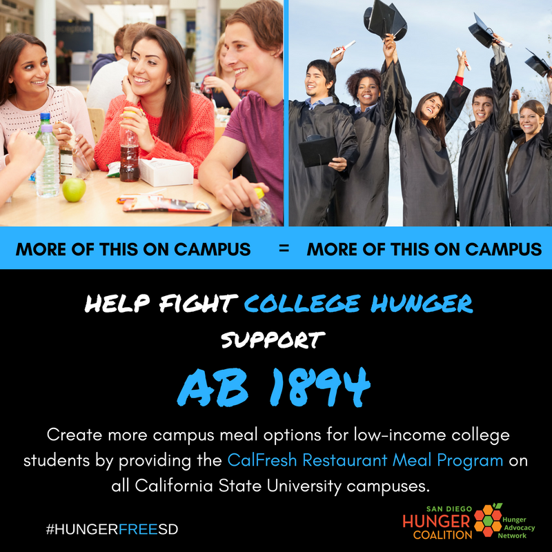 Create more campus meal options for low-income college students..png