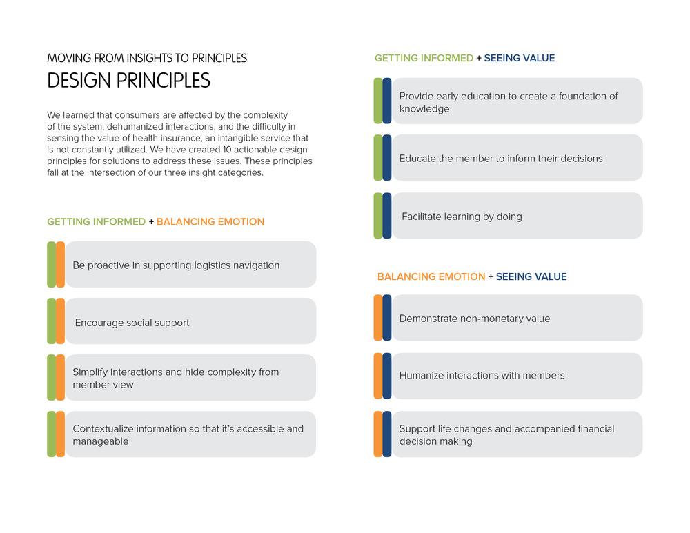 DesignPrinciples.jpg