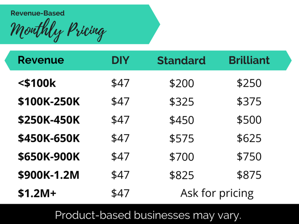 The Smart Keep pricing by revenue