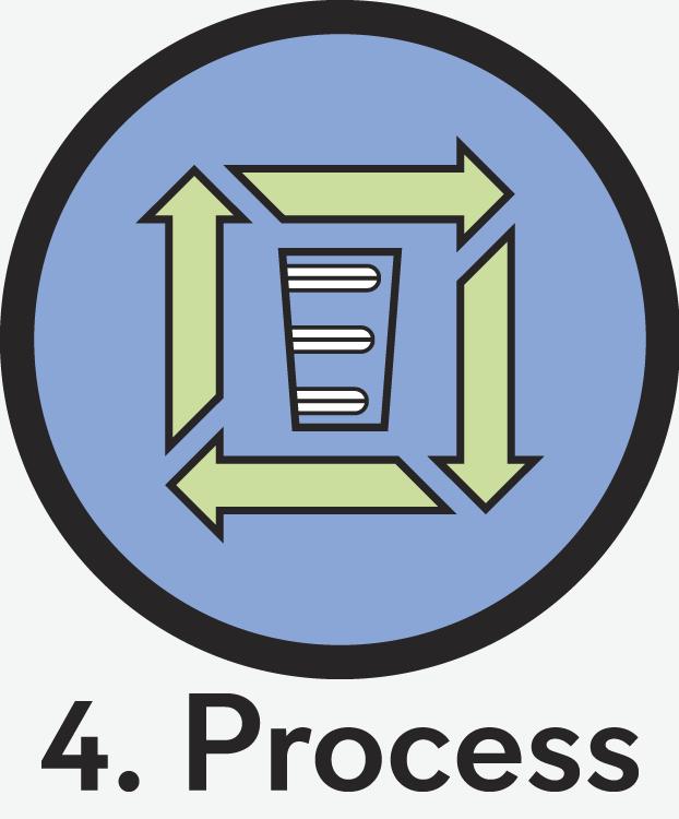 recur-step-4.png
