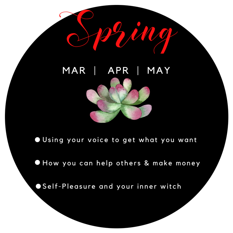 Copy of FRUIT & FLOWER JUNEWho Are You_We'll jump right in and break down old patterns and belief systems. We'll uncover the stories you tell yourself that keep you being your true self. +Medicine Making Class_ Herba (2).png