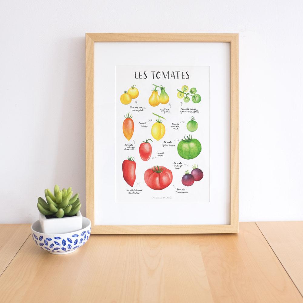 Tomatoes watercolor art print
