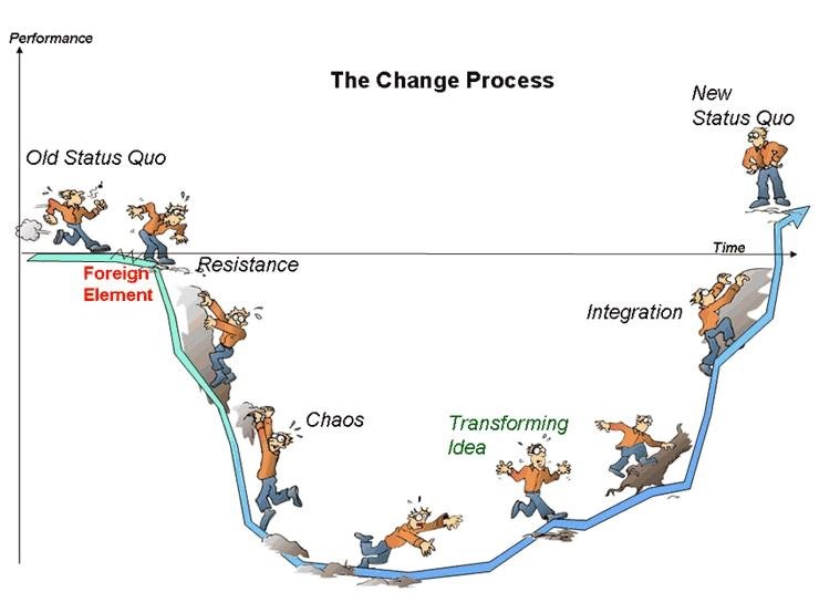 Change Process.jpg