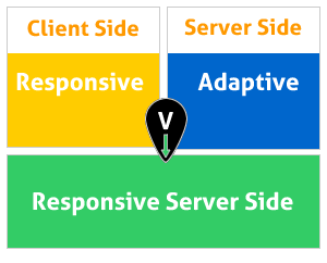 ClientSidevServerSide