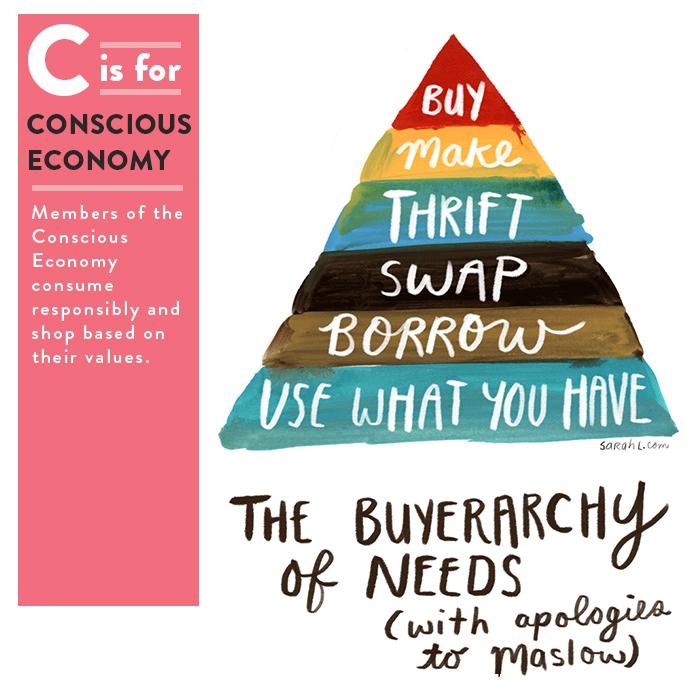 conscoius economy.jpg