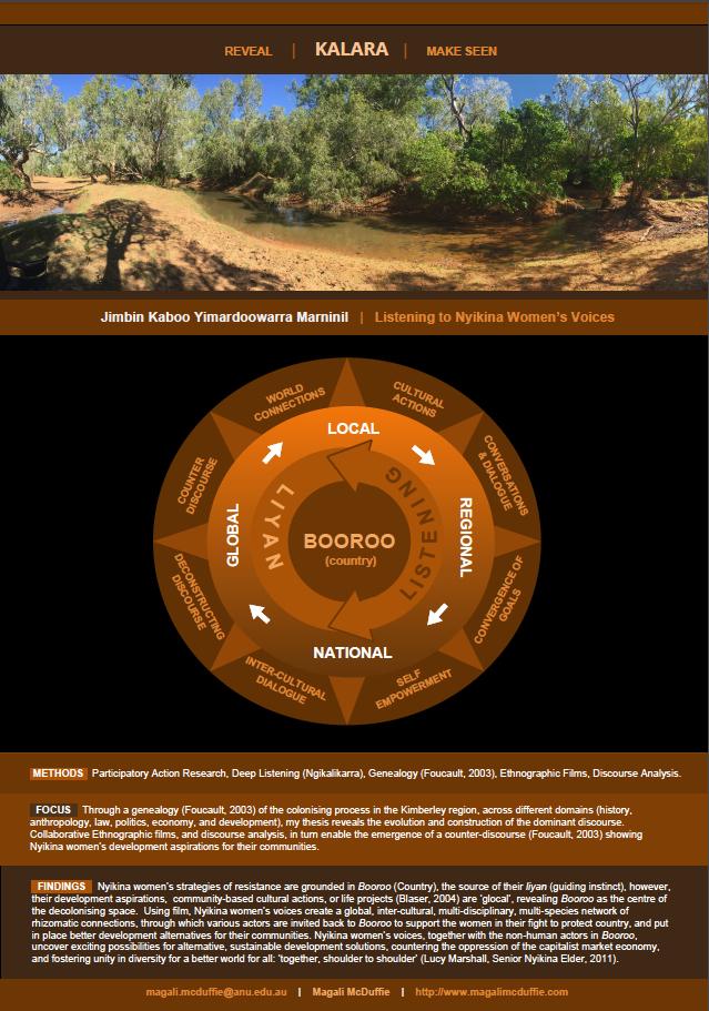 Kalara Research Poster.jpg