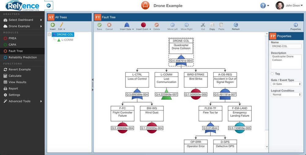 Relyence Fault Tree provides a friendly interface for creating and organizing fault tree models of any size.