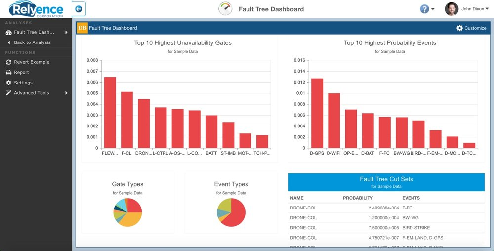 Fault Tree Dashboard