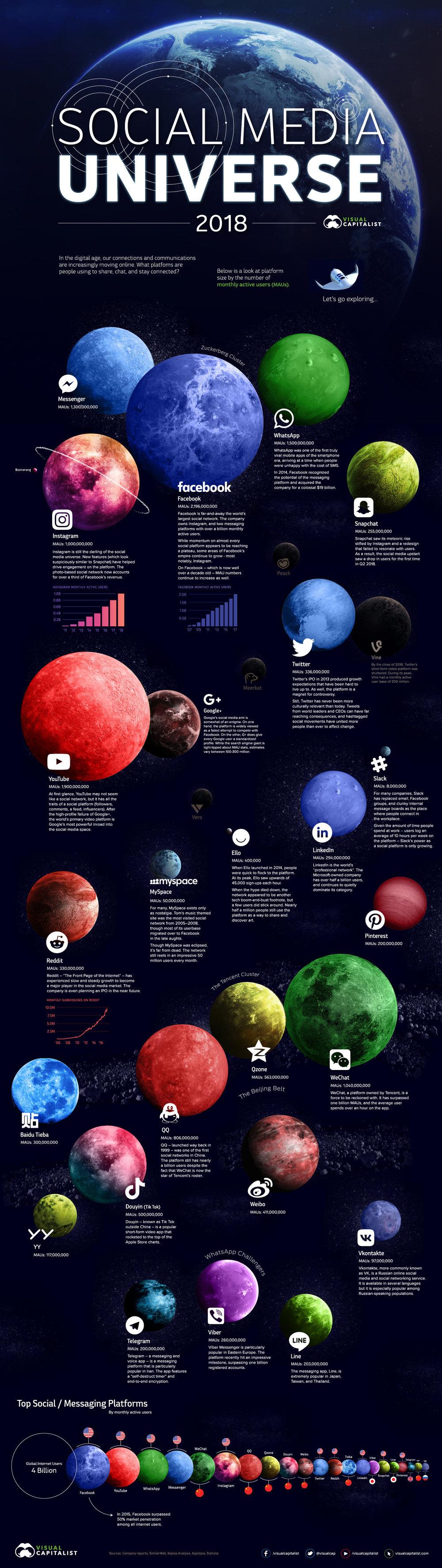 social-media-universe2.jpg