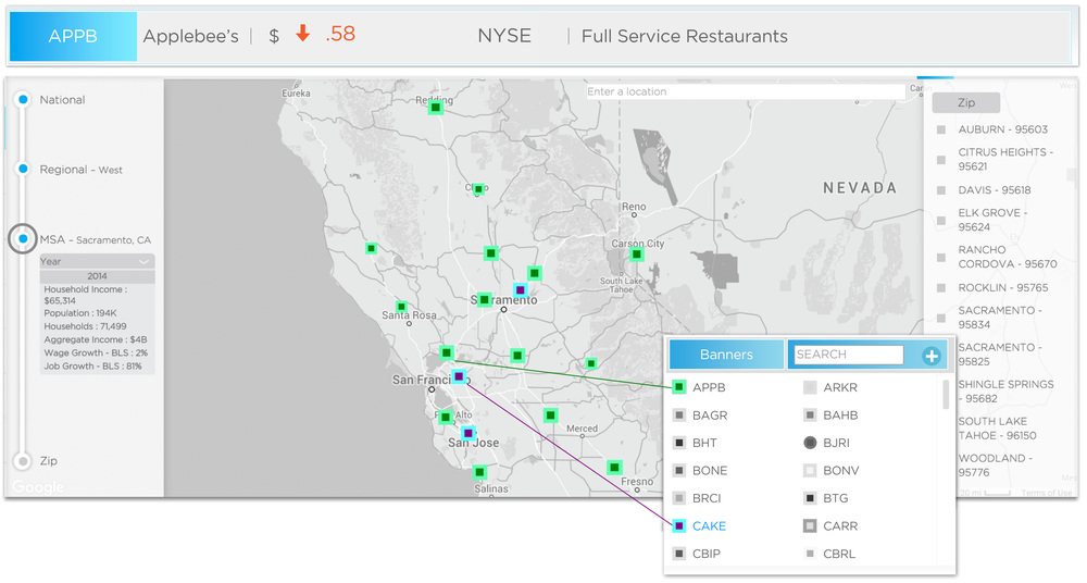 Continuously Updated Retail Data, All in One Place Get the consumer data you need - historical vs current, public vs mapped to Consumer Retail stocks, their trade areas, household income, population and more. Accessible via download, FTP, or continuous feed.