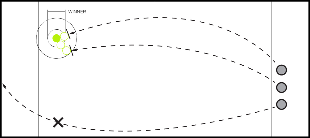 Diagram of a bocce ball field