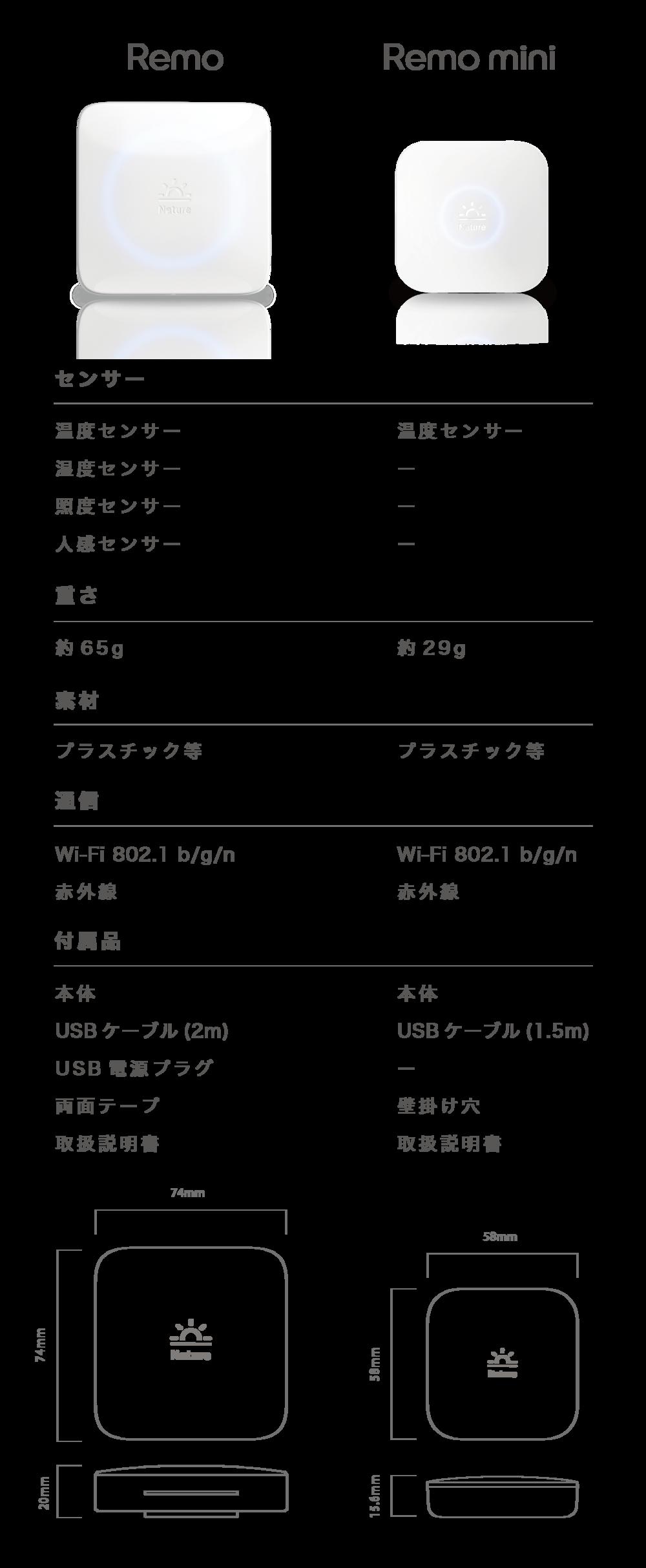 プレスリリース_機能比較-01.png