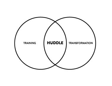 Disciple Making Venn Diagrams-02.jpg
