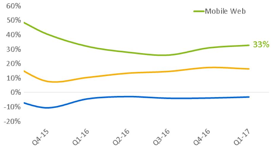 MWeb_Chart.jpg