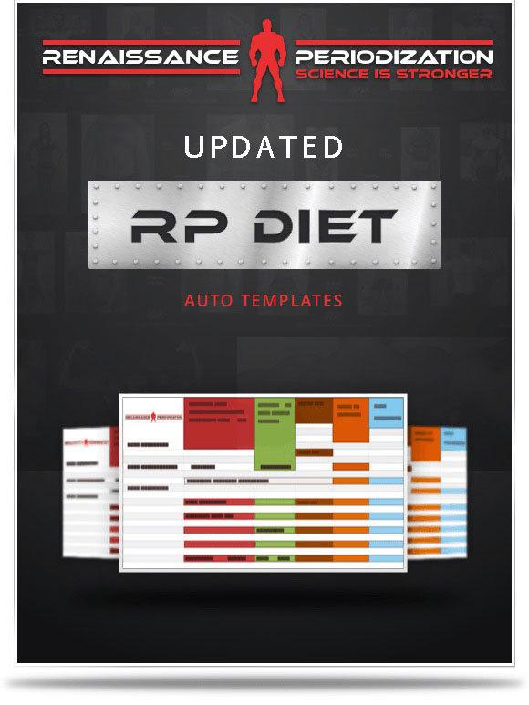 Renaissance Diet Auto Templates Our best-selling, easy-to-use spreadsheet and guide to help you either shed body fat while keeping muscle (cutting) or gain muscle (massing). Designed by PhDs.