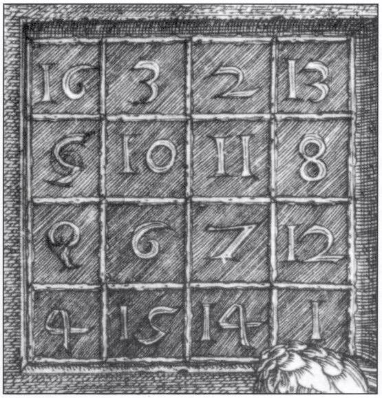 By Albrecht Dürer - Unknown, Public Domain, https://commons.wikimedia.org