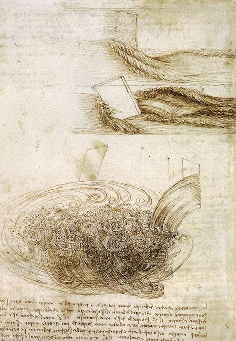 https://commons.wikimedia.org/wiki/Leonardo da Vinci