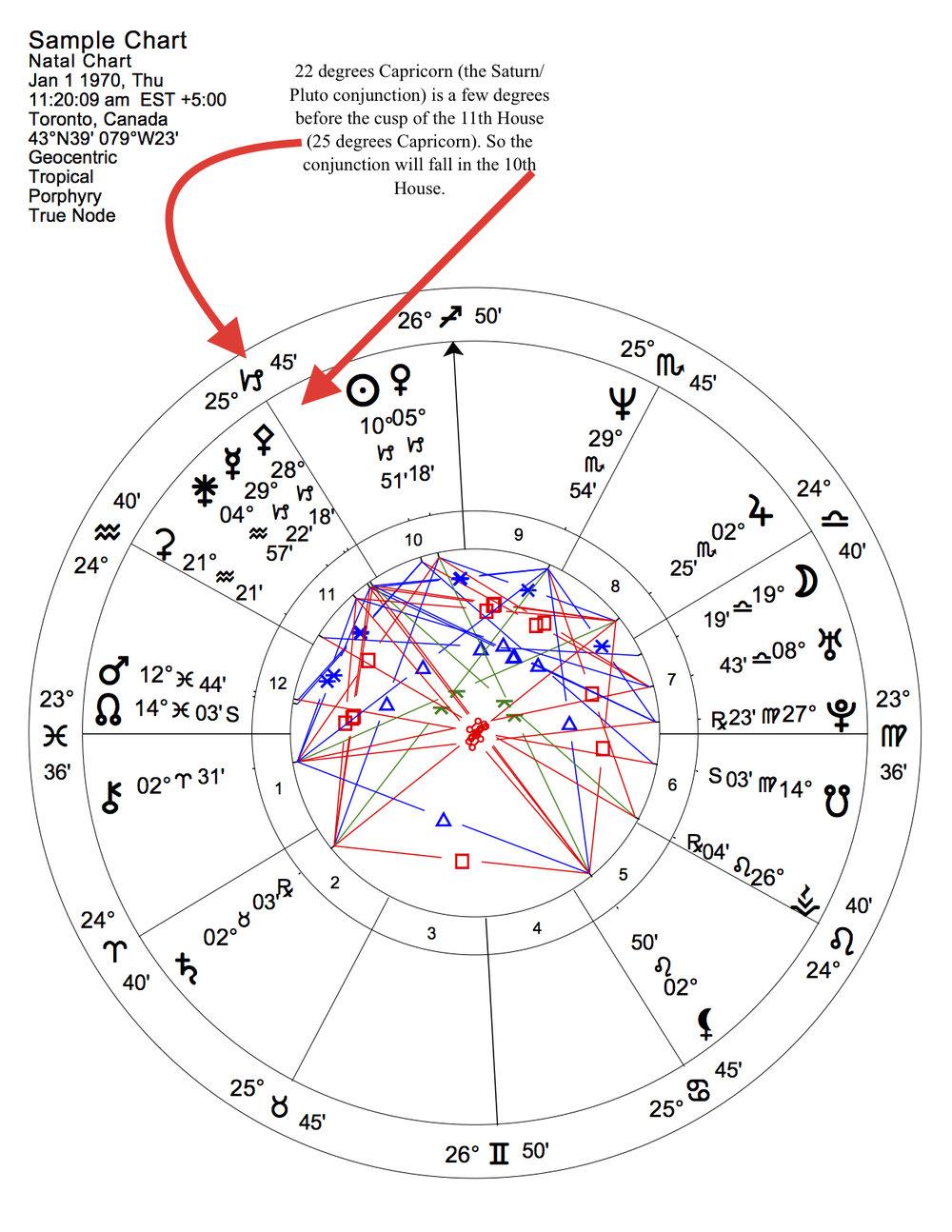 Sample Chart.jpg