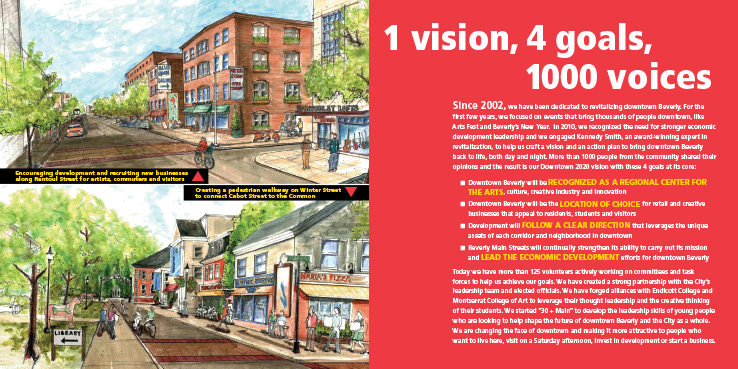 Marketing Collateral Design Portfolio: Fundraising Brochure: Beverly Main Streets