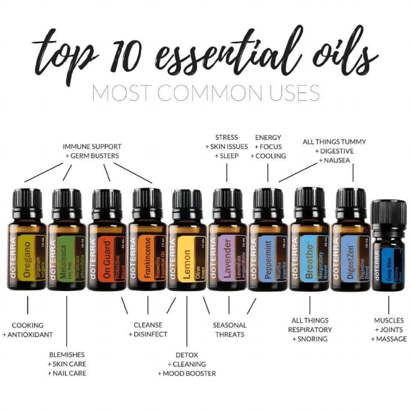 most common uses for essential oils.jpg